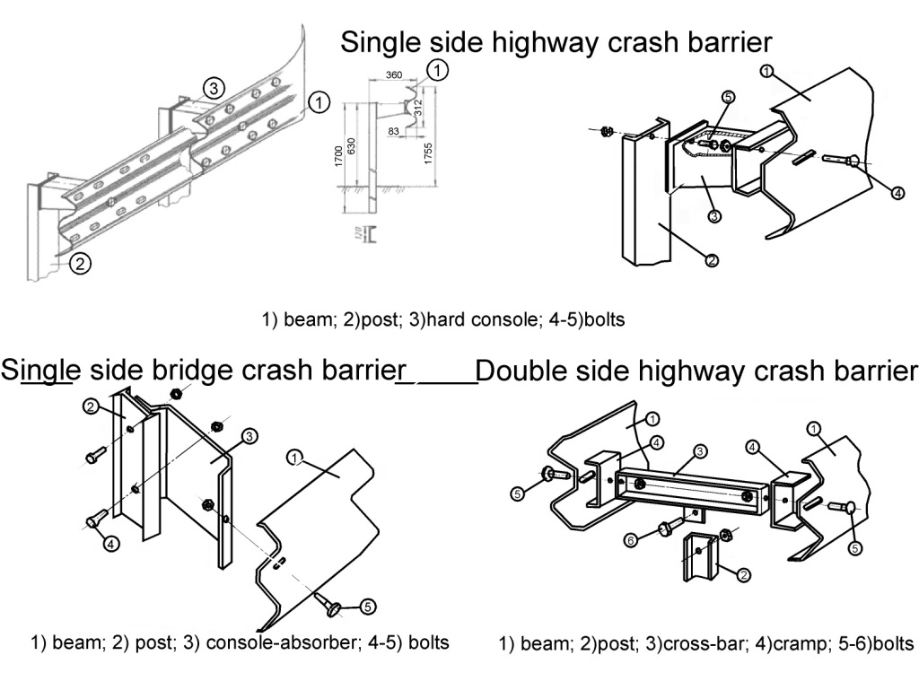 Crash-Barrier-Galvanizers